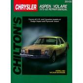 Haynes Dodge Aspen/Volare (76 - 80)